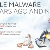 Infographic: Mobile malware 10 years ago and now
