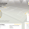 Infographic: The Technology Behind The 2014 World Cup