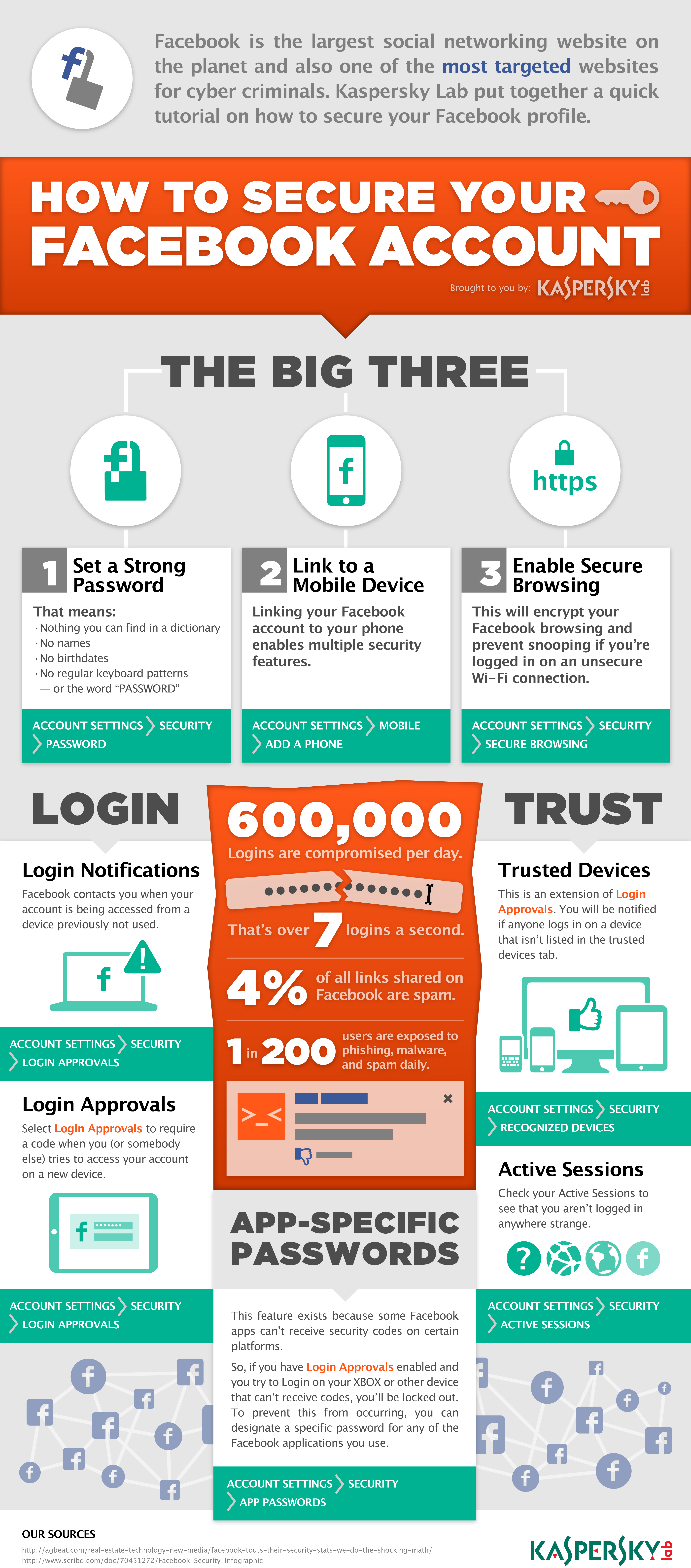 Cloud infographic 2018 cloud hackers